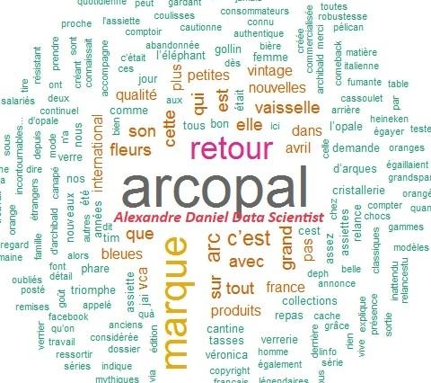 Arcopal1